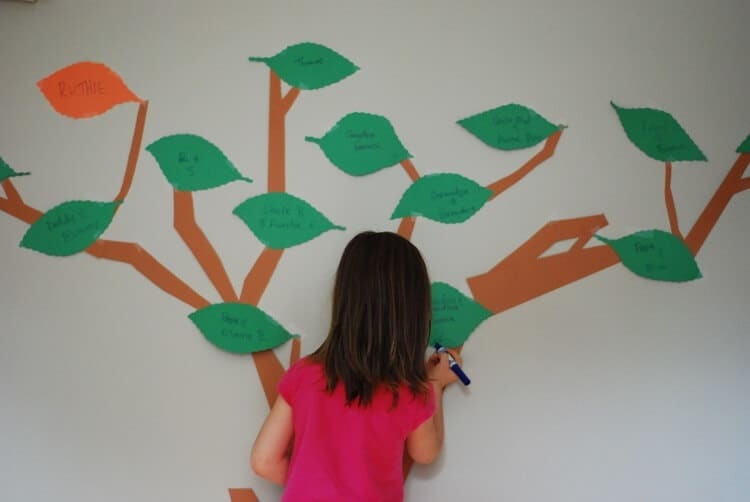 Crafting a famiy tree is among many great family bonding activities to celebrate this month.